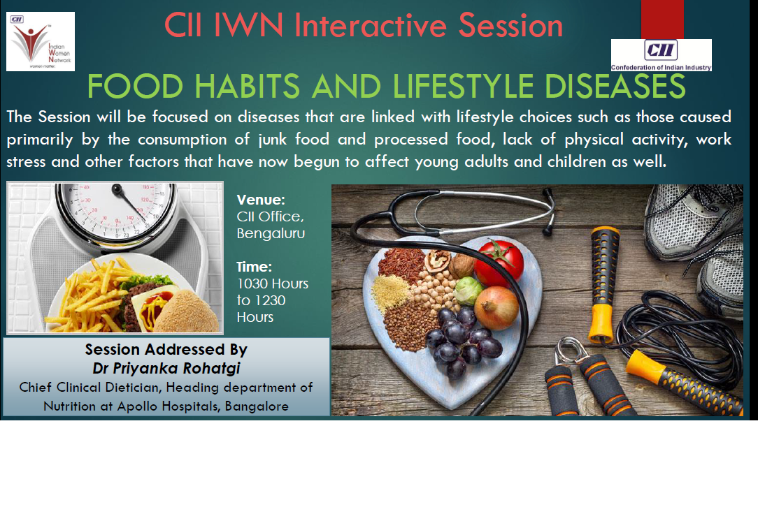 "CII-IWN Interactive Session on ""Food Habits and Lifestyle Diseases"""